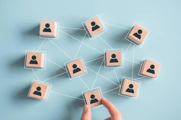 Việc đào tạo sẽ hiệu quả hơn khi doanh nghiệp đánh giá chính xác nhân sự của mình.